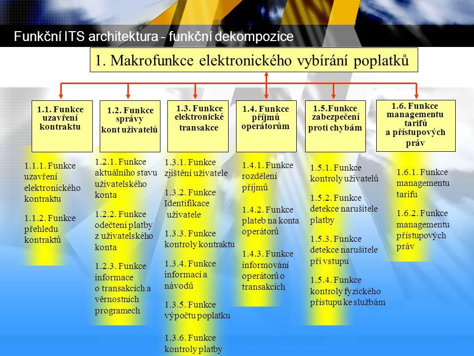 Inteligentní dopravní systémy – Dopravní telematika 14 Funkční ITS architektura - funkční dekompozice 1.6.1. Funkce managementu tarifu 1.6.2. Funkce m