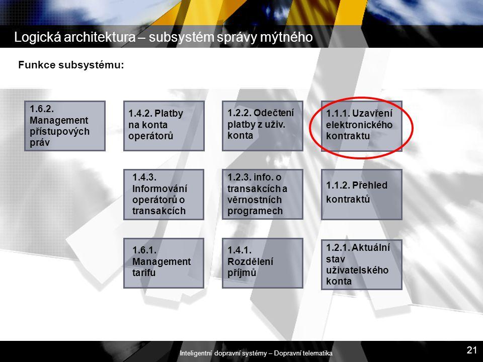Inteligentní dopravní systémy – Dopravní telematika 21 Logická architektura – subsystém správy mýtného 1.1.1. Uzavření elektronického kontraktu 1.1.2.