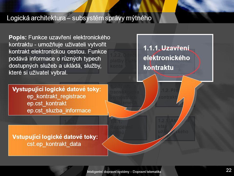 Inteligentní dopravní systémy – Dopravní telematika 22 Logická architektura – subsystém správy mýtného 1.1.1. Uzavření elektronického kontraktu 1.1.2.
