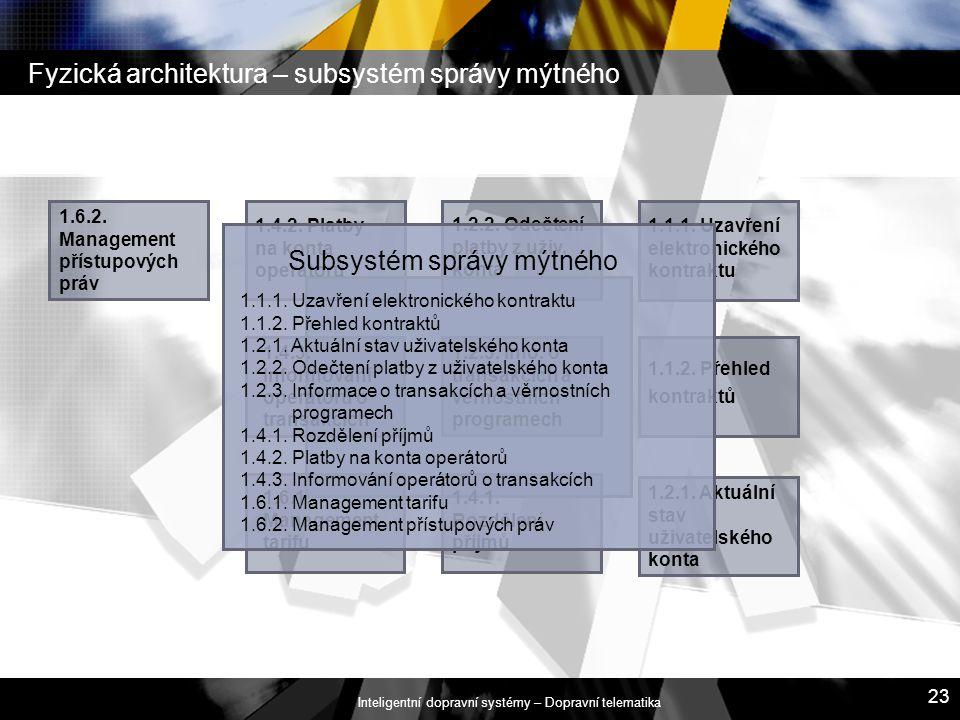 Inteligentní dopravní systémy – Dopravní telematika 23 Fyzická architektura – subsystém správy mýtného 1.1.1. Uzavření elektronického kontraktu 1.1.2.