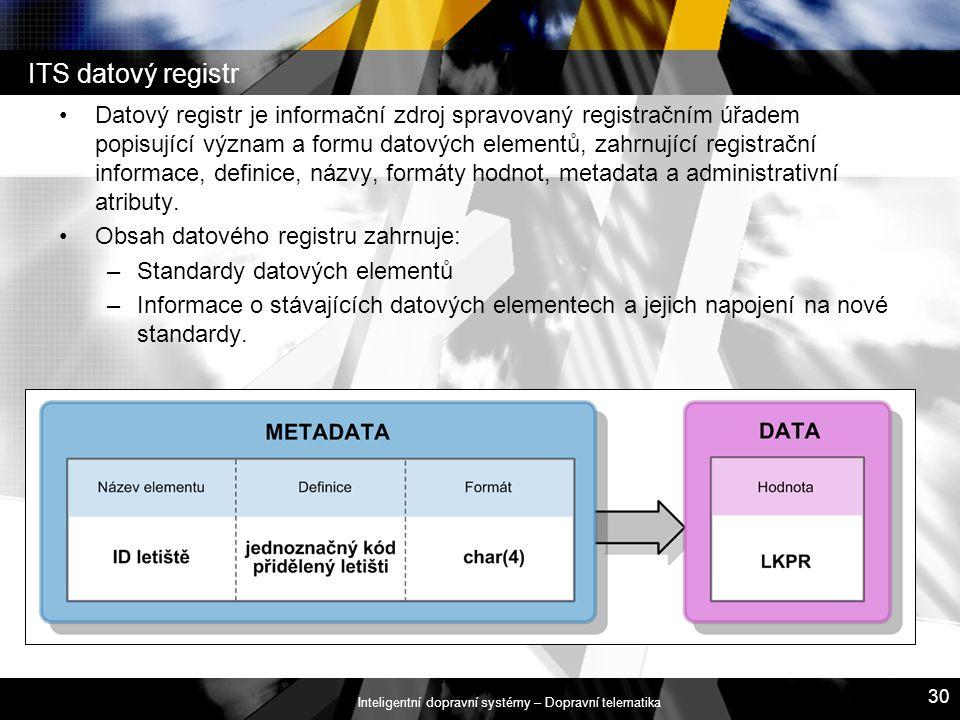 Inteligentní dopravní systémy – Dopravní telematika 30 ITS datový registr Datový registr je informační zdroj spravovaný registračním úřadem popisující