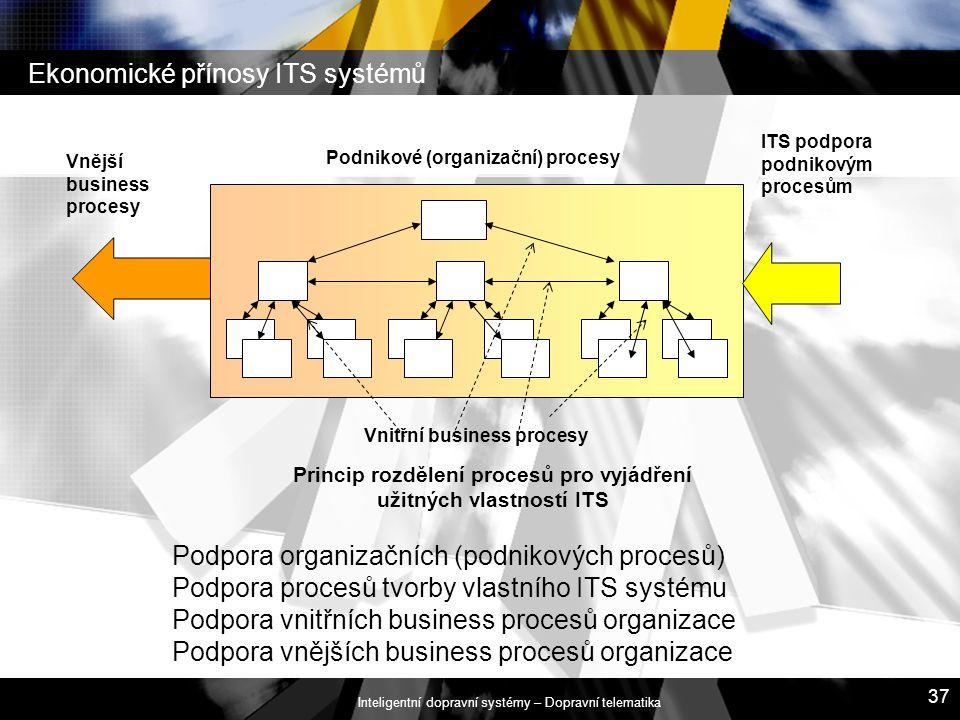 Inteligentní dopravní systémy – Dopravní telematika 37 Ekonomické přínosy ITS systémů ITS podpora podnikovým procesům Podnikové (organizační) procesy