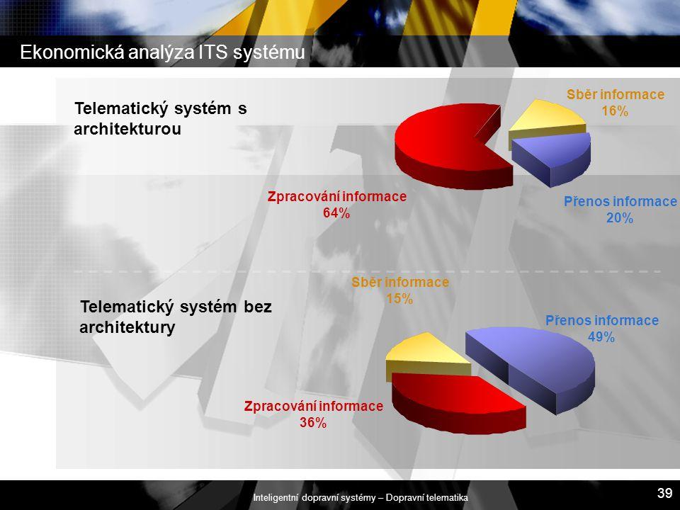 Inteligentní dopravní systémy – Dopravní telematika 39 Ekonomická analýza ITS systému Telematický systém bez architektury Telematický systém s archite
