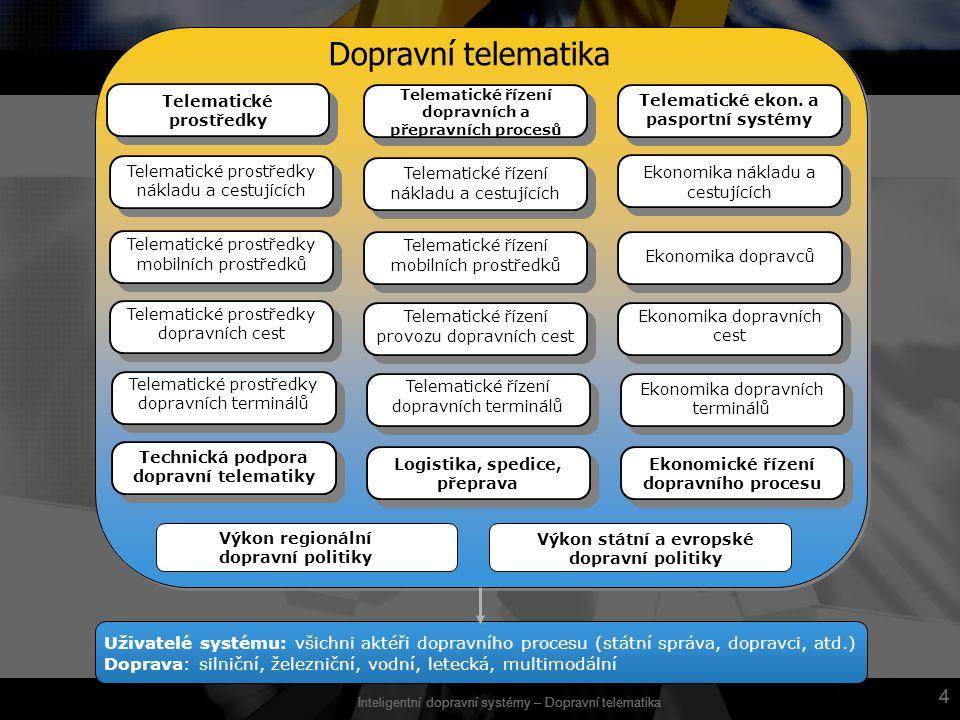 Inteligentní dopravní systémy – Dopravní telematika 4 Dopravní telematika Telematické prostředky Telematické řízení dopravních a přepravních procesů T