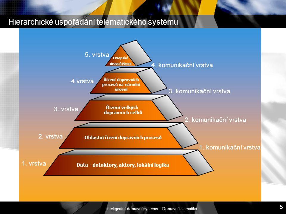 Inteligentní dopravní systémy – Dopravní telematika 5 Hierarchické uspořádání telematického systému Data - detektory, aktory, lokální logika 1. vrstva