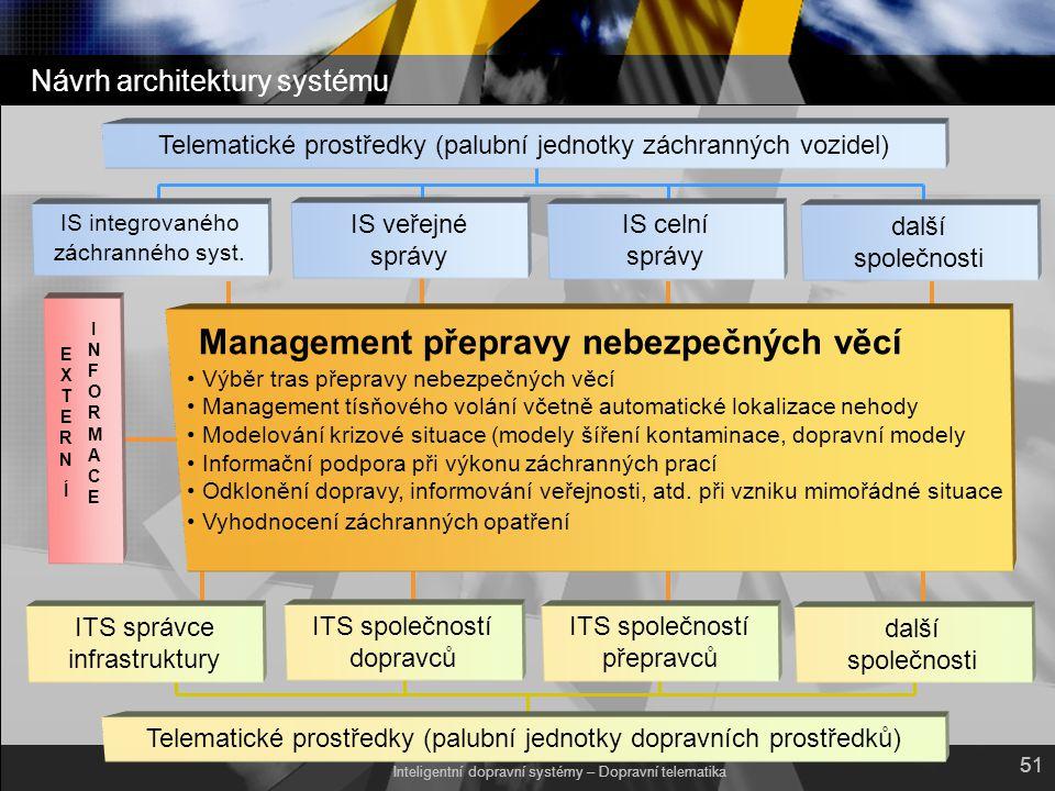 Inteligentní dopravní systémy – Dopravní telematika 51 Návrh architektury systému ITS správce infrastruktury ITS společností dopravců ITS společností