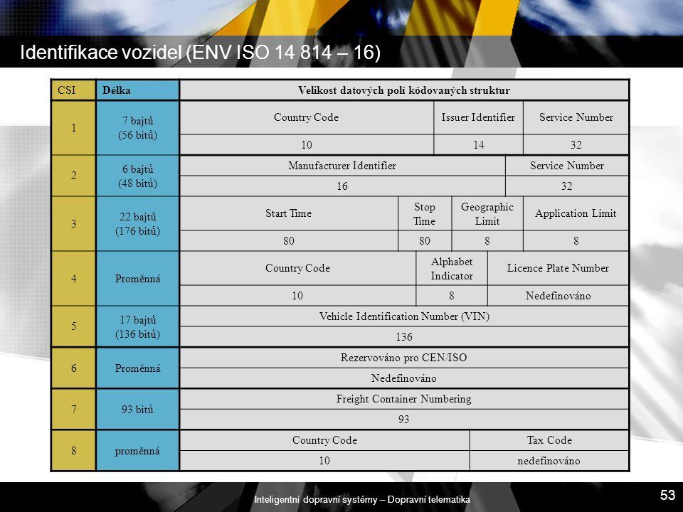 Inteligentní dopravní systémy – Dopravní telematika 53 Identifikace vozidel (ENV ISO 14 814 – 16) CSIDélkaVelikost datových polí kódovaných struktur 1