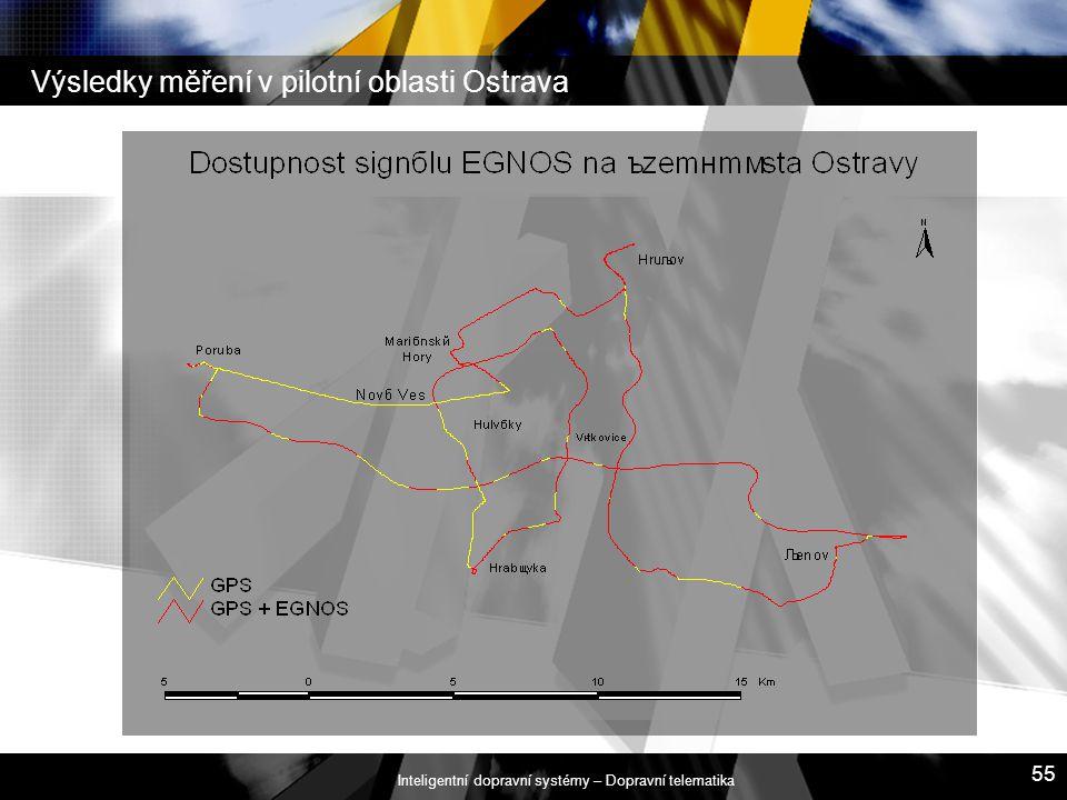 Inteligentní dopravní systémy – Dopravní telematika 55 Výsledky měření v pilotní oblasti Ostrava
