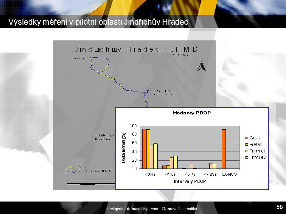 Inteligentní dopravní systémy – Dopravní telematika 58 Výsledky měření v pilotní oblasti Jindřichův Hradec