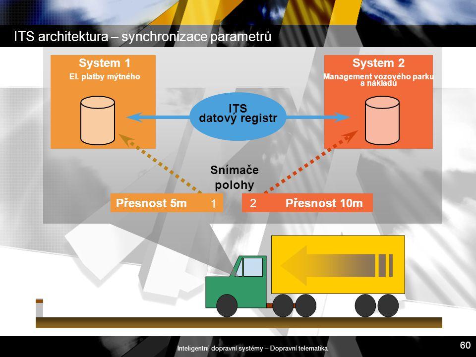 Inteligentní dopravní systémy – Dopravní telematika 60 ITS architektura – synchronizace parametrů System 1 El. platby mýtného System 2 Management vozo