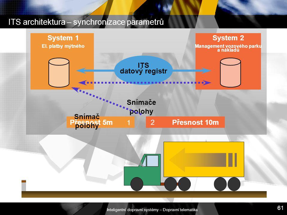 Inteligentní dopravní systémy – Dopravní telematika 61 ITS architektura – synchronizace parametrů System 1 El. platby mýtného System 2 Management vozo