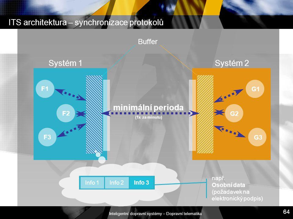Inteligentní dopravní systémy – Dopravní telematika 64 ITS architektura – synchronizace protokolů Systém 1Systém 2 F3 F1 F2 G3 G1 G2 Buffer minimální