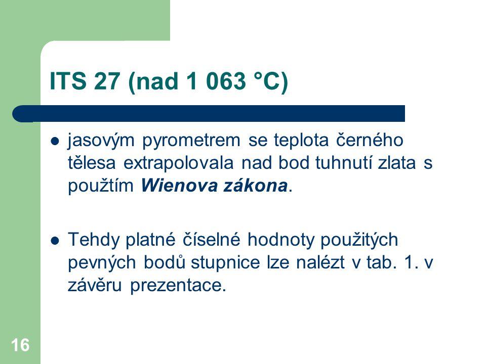 16 ITS 27 (nad 1 063 °C) jasovým pyrometrem se teplota černého tělesa extrapolovala nad bod tuhnutí zlata s použtím Wienova zákona. Tehdy platné čísel
