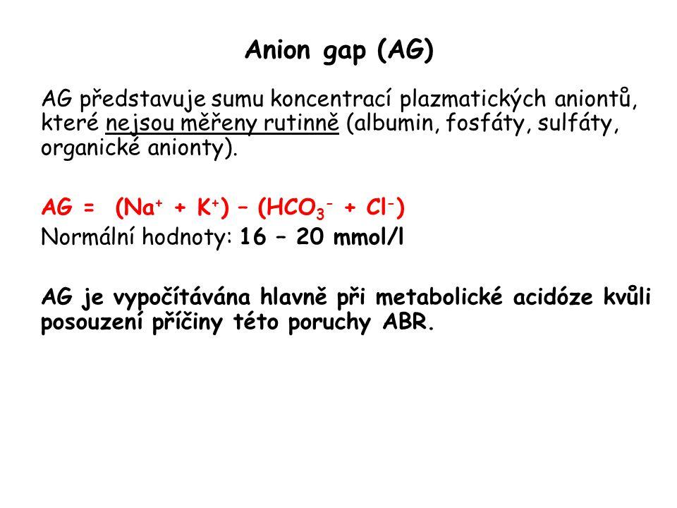 Anion gap (AG) AG představuje sumu koncentrací plazmatických aniontů, které nejsou měřeny rutinně (albumin, fosfáty, sulfáty, organické anionty). AG =