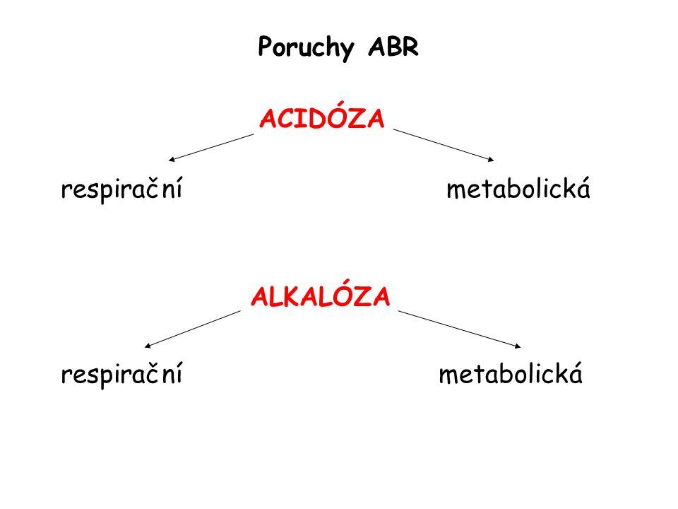 Poruchy ABR ACIDÓZA respirační metabolická ALKALÓZA respirační metabolická