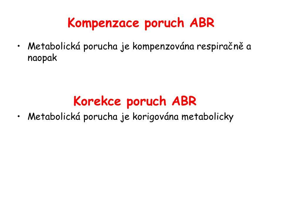 Kompenzace poruch ABR Metabolická porucha je kompenzována respiračně a naopak Korekce poruch ABR Metabolická porucha je korigována metabolicky
