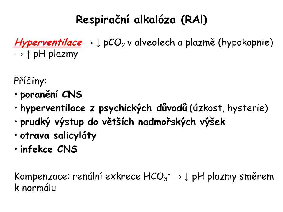Respirační alkalóza (RAl) Hyperventilace → ↓ pCO 2 v alveolech a plazmě (hypokapnie) → ↑ pH plazmy Příčiny: poranění CNS hyperventilace z psychických