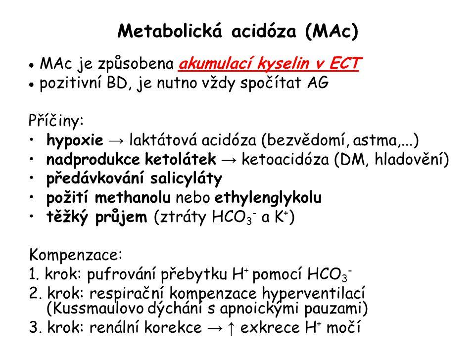 Metabolická acidóza (MAc) ● MAc je způsobena akumulací kyselin v ECT ● pozitivní BD, je nutno vždy spočítat AG Příčiny: hypoxie → laktátová acidóza (b