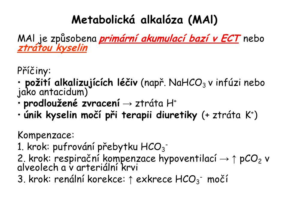 Metabolická alkalóza (MAl) MAl je způsobena primární akumulací bazí v ECT nebo ztrátou kyselin Příčiny: požití alkalizujících léčiv (např. NaHCO 3 v i
