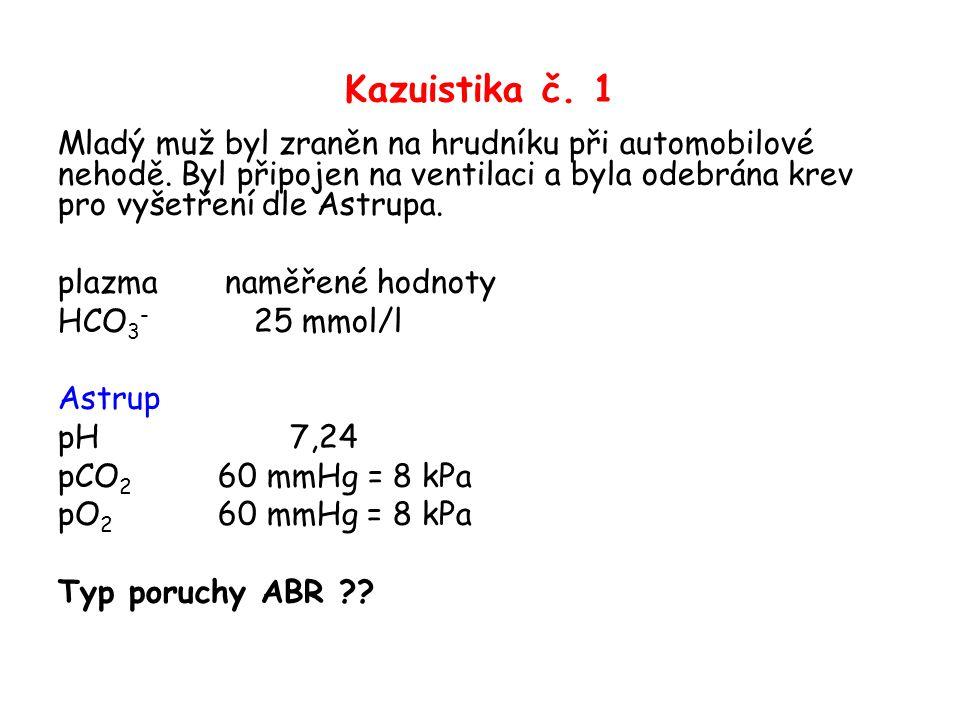 Kazuistika č. 1 Mladý muž byl zraněn na hrudníku při automobilové nehodě. Byl připojen na ventilaci a byla odebrána krev pro vyšetření dle Astrupa. pl