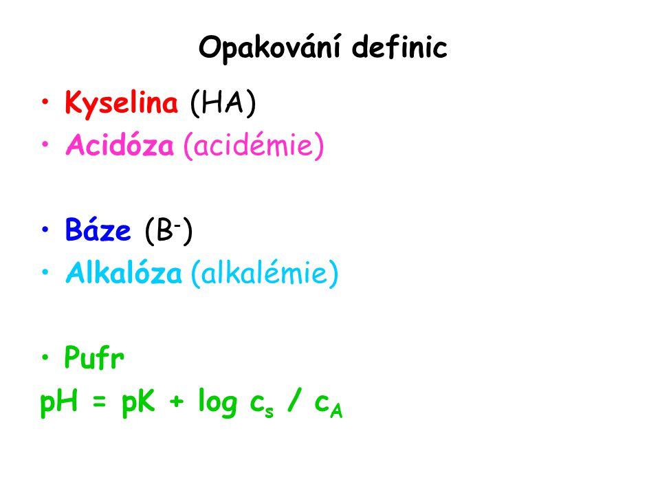 Opakování definic Kyselina (HA) Acidóza (acidémie) Báze (B - ) Alkalóza (alkalémie) Pufr pH = pK + log c s / c A