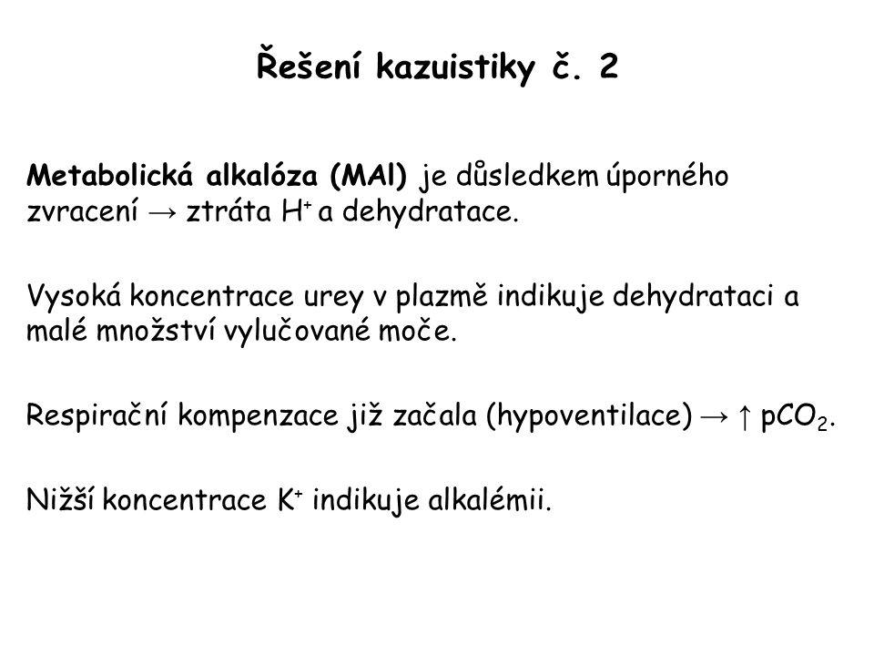 Řešení kazuistiky č. 2 Metabolická alkalóza (MAl) je důsledkem úporného zvracení → ztráta H + a dehydratace. Vysoká koncentrace urey v plazmě indikuje