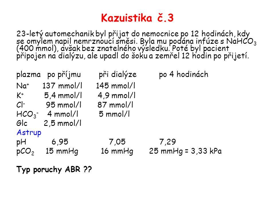Kazuistika č.3 23-letý automechanik byl přijat do nemocnice po 12 hodinách, kdy se omylem napil nemrznoucí směsi. Byla mu podána infúze s NaHCO 3 (400