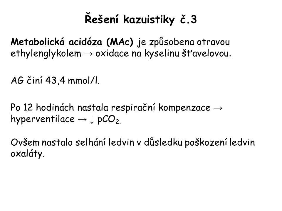 Řešení kazuistiky č.3 Metabolická acidóza (MAc) je způsobena otravou ethylenglykolem → oxidace na kyselinu šťavelovou. AG činí 43,4 mmol/l. Po 12 hodi