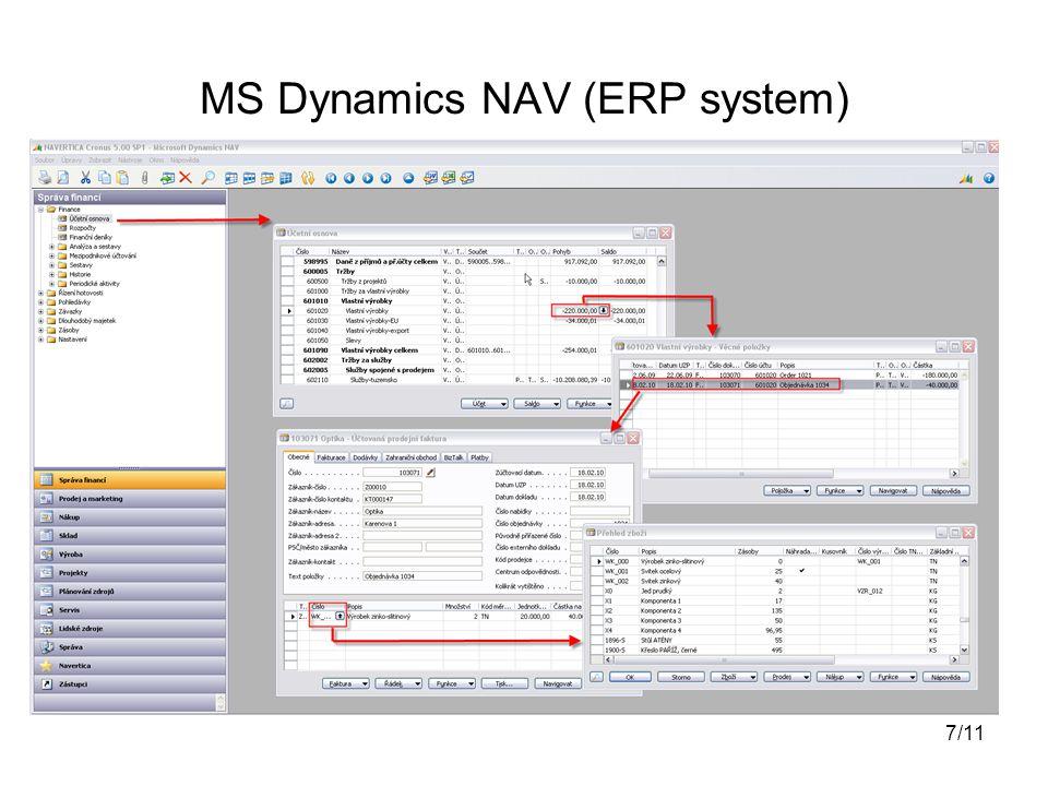 MS Dynamics NAV (ERP system) 7/11