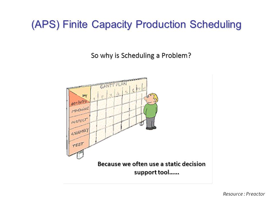 …to try to handle a dynamic problem (APS) Finite Capacity Production Scheduling Resource : Preactor