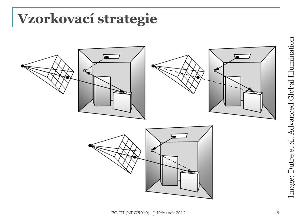 Vzorkovací strategie PG III (NPGR010) - J. Křivánek 2012 49 Image: Dutre et al. Advanced Global Illumination