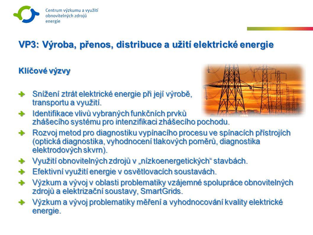 Klíčové výzvy Snížení ztrát elektrické energie při její výrobě, transportu a využití.