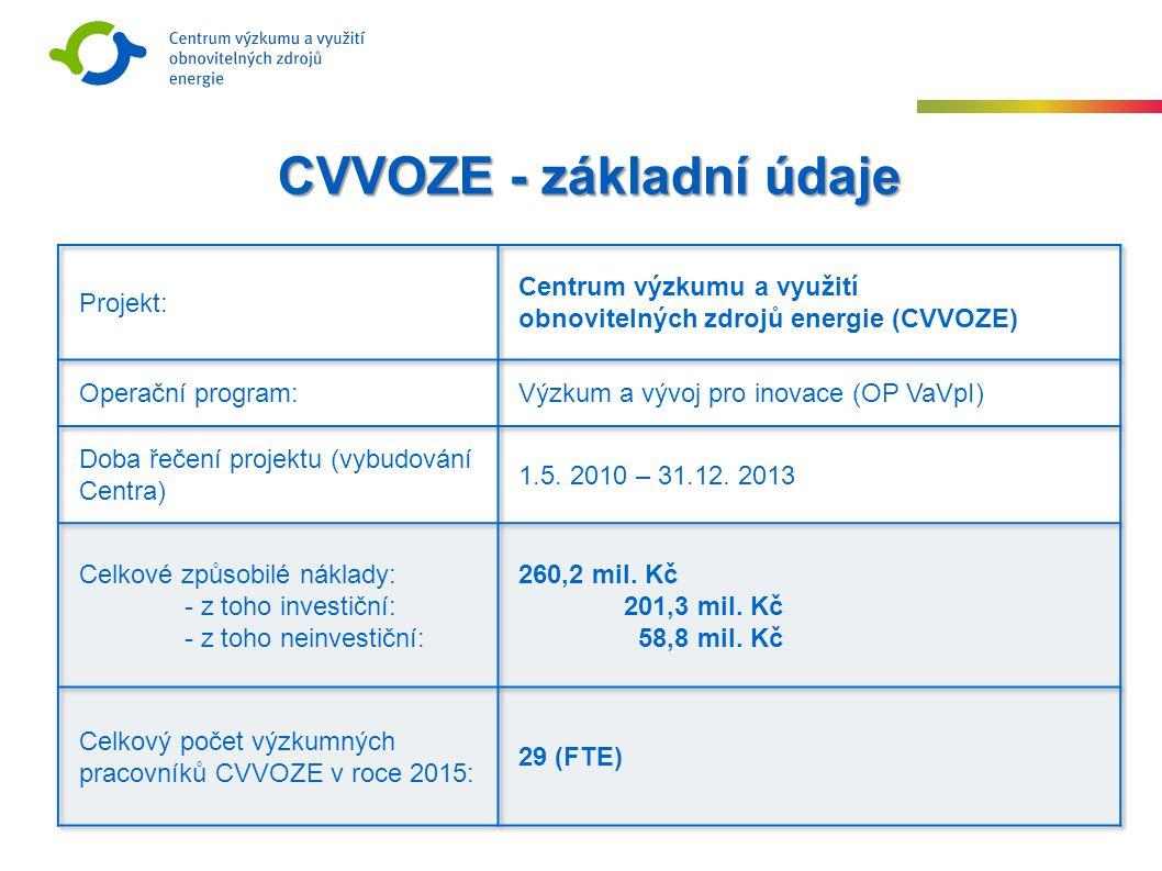 CVVOZE - základní údaje