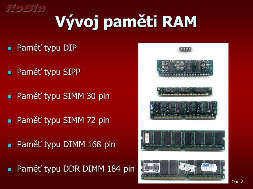 Vývoj paměti RAM Paměť typu DIP Paměť typu DIP Paměť typu SIPP Paměť typu SIPP Paměť typu SIMM 30 pin Paměť typu SIMM 30 pin Paměť typu SIMM 72 pin Paměť typu SIMM 72 pin Paměť typu DIMM 168 pin Paměť typu DIMM 168 pin Paměť typu DDR DIMM 184 pin Paměť typu DDR DIMM 184 pin Obr.