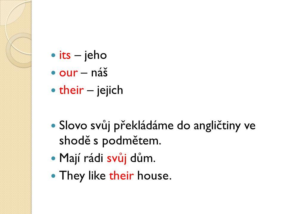 its – jeho our – náš their – jejich Slovo svůj překládáme do angličtiny ve shodě s podmětem. Mají rádi svůj dům. They like their house.
