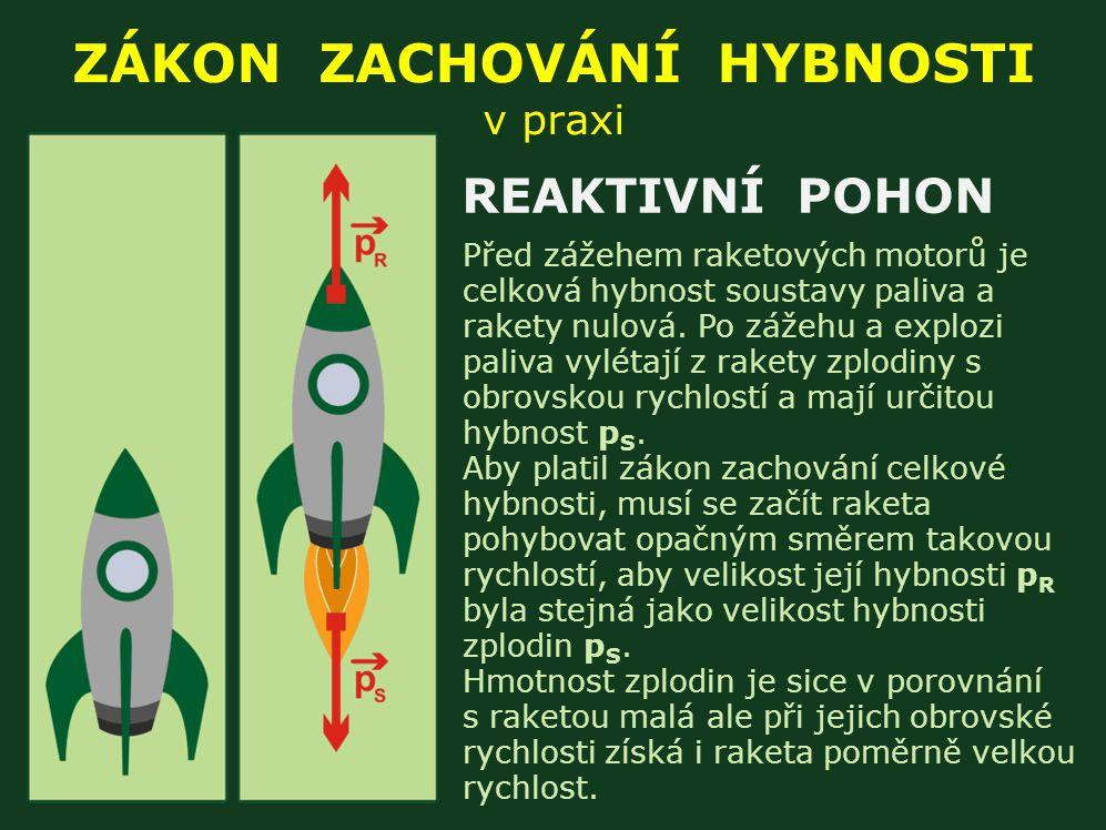 ZÁKON ZACHOVÁNÍ HYBNOSTI v praxi Před zážehem raketových motorů je celková hybnost soustavy paliva a rakety nulová.