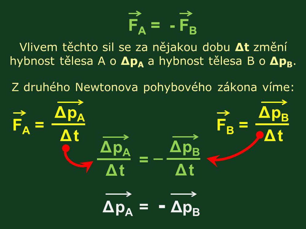 Vlivem těchto sil se za nějakou dobu Δt změní hybnost tělesa A o Δp A a hybnost tělesa B o Δp B.