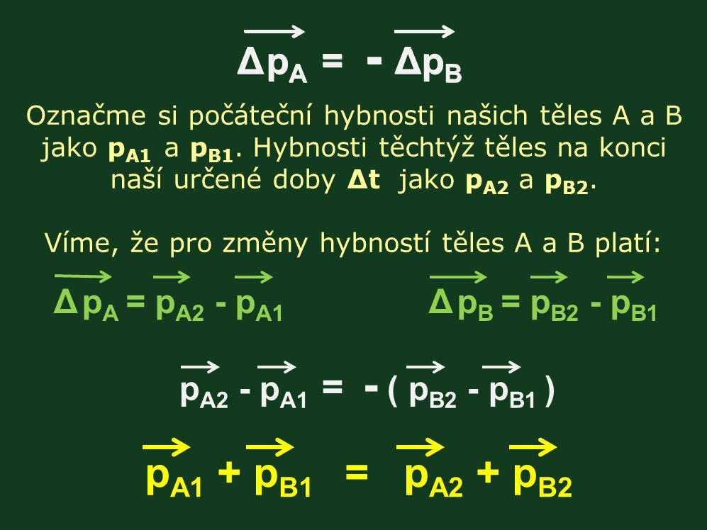Označme si počáteční hybnosti našich těles A a B jako p A1 a p B1.