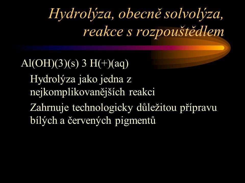 Hydrolýza, obecně solvolýza, reakce s rozpouštědlem Al(OH)(3)(s) 3 H(+)(aq) Hydrolýza jako jedna z nejkomplikovanějších reakci Zahrnuje technologicky důležitou přípravu bílých a červených pigmentů