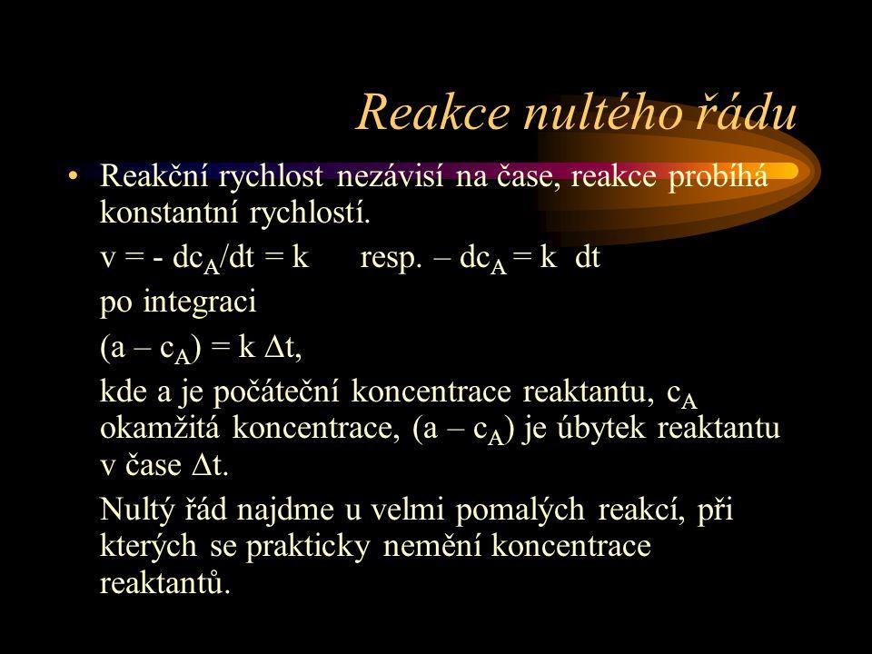 Reakce nultého řádu Reakční rychlost nezávisí na čase, reakce probíhá konstantní rychlostí.
