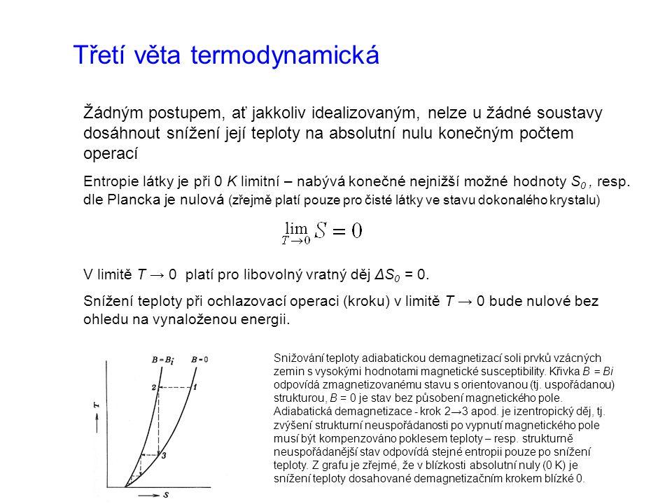 Třetí věta termodynamická Žádným postupem, ať jakkoliv idealizovaným, nelze u žádné soustavy dosáhnout snížení její teploty na absolutní nulu konečným počtem operací Entropie látky je při 0 K limitní – nabývá konečné nejnižší možné hodnoty S 0, resp.