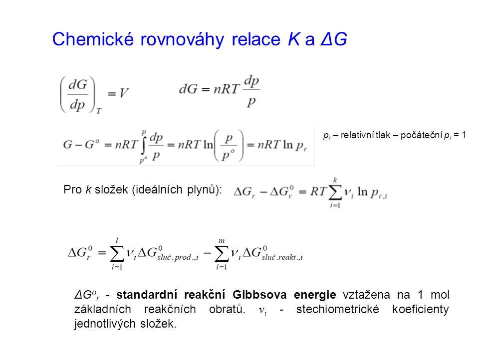 Chemické rovnováhy relace K a ΔG Pro k složek (ideálních plynů): p r – relativní tlak – počáteční p r = 1 ΔG o r - standardní reakční Gibbsova energie vztažena na 1 mol základních reakčních obratů.