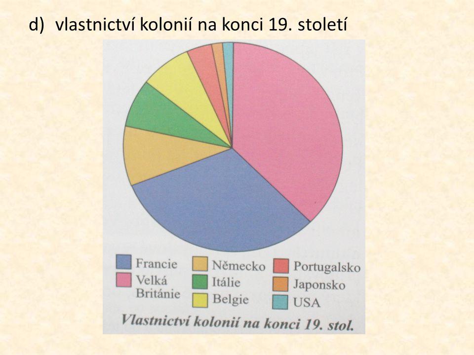 d)vlastnictví kolonií na konci 19. století
