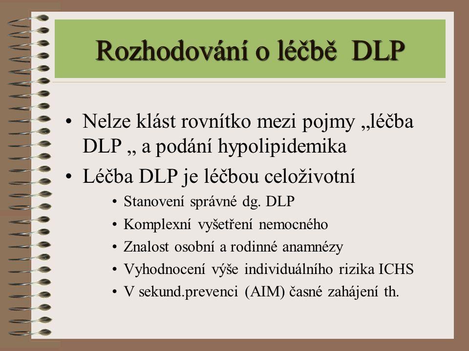"""Rozhodování o léčbě DLP Nelze klást rovnítko mezi pojmy """"léčba DLP """" a podání hypolipidemika Léčba DLP je léčbou celoživotní Stanovení správné dg. DLP"""