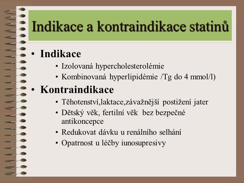 Indikace a kontraindikace statinů Indikace Izolovaná hypercholesterolémie Kombinovaná hyperlipidémie /Tg do 4 mmol/l) Kontraindikace Těhotenství,lakta