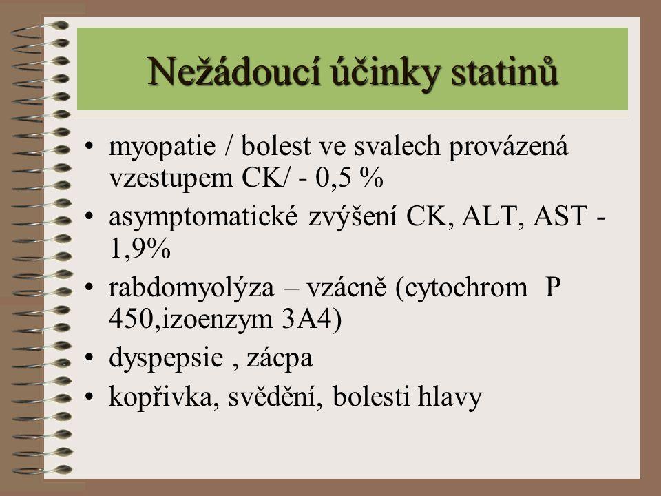 Nežádoucí účinky statinů myopatie / bolest ve svalech provázená vzestupem CK/ - 0,5 % asymptomatické zvýšení CK, ALT, AST - 1,9% rabdomyolýza – vzácně