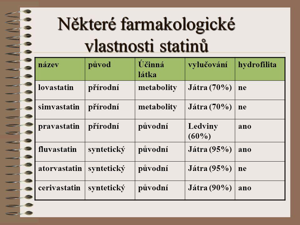 Některé farmakologické vlastnosti statinů názevpůvodÚčinná látka vylučováníhydrofilita lovastatinpřírodnímetabolityJátra (70%)ne simvastatinpřírodníme