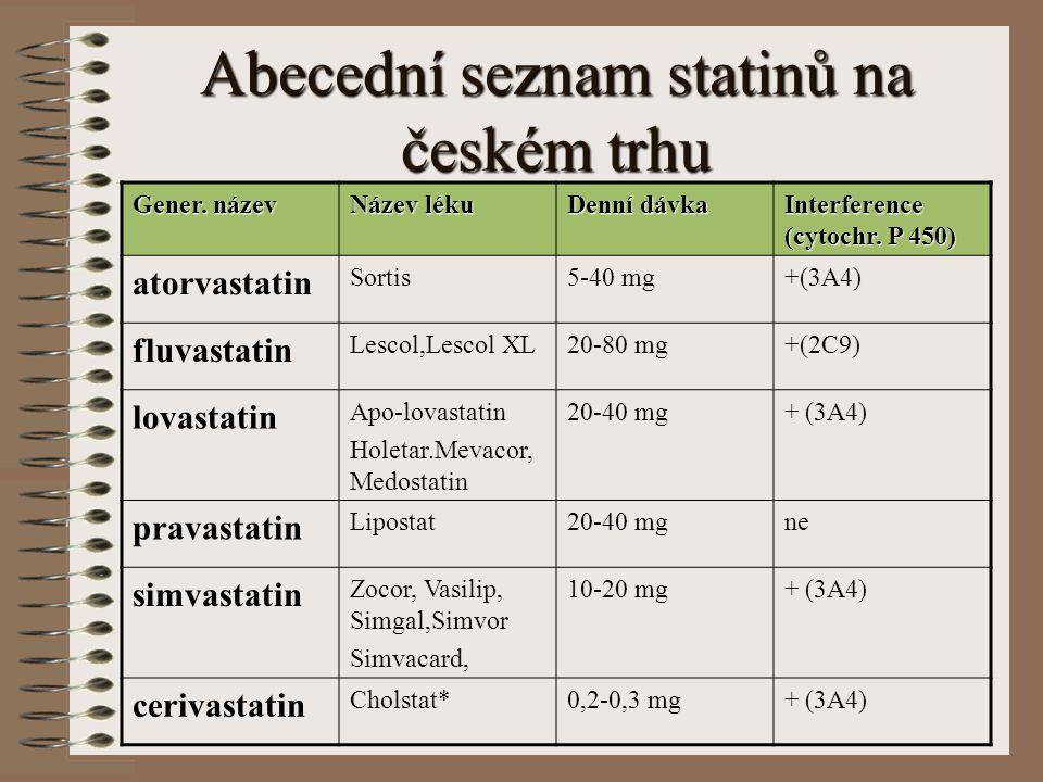 Abecední seznam statinů na českém trhu Gener. název Název léku Denní dávka Interference (cytochr. P 450) atorvastatin Sortis5-40 mg+(3A4) fluvastatin