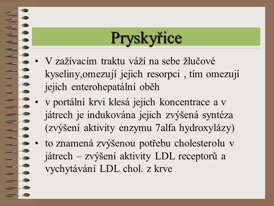 Pryskyřice V zažívacím traktu váží na sebe žlučové kyseliny,omezují jejich resorpci, tím omezují jejich enterohepatální oběh v portální krvi klesá jej