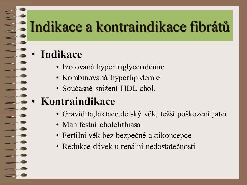 Indikace a kontraindikace fibrátů Indikace Izolovaná hypertriglyceridémie Kombinovaná hyperlipidémie Současně snížení HDL chol. Kontraindikace Gravidi